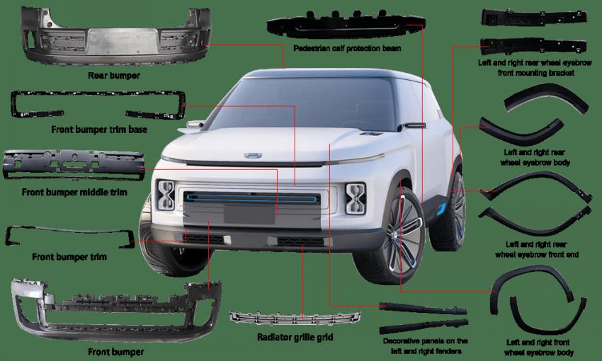 Molds for automotive parts 1